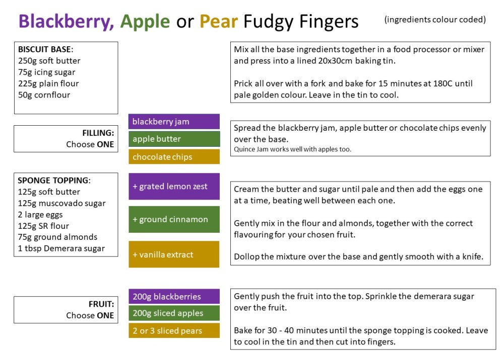 Recipe for Autumn Fudgy Fingers using blackberry, apple or pear