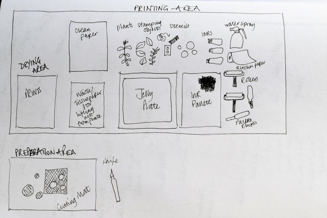Plan in sketchbook of workflow for jelly printing